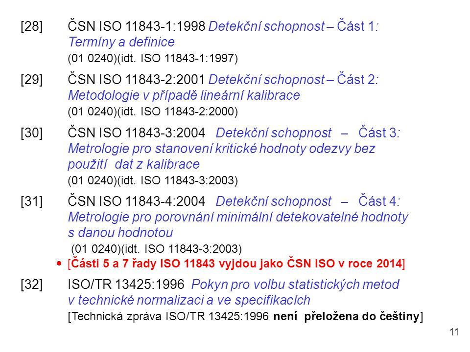 [28]. ČSN ISO 11843-1:1998 Detekční schopnost – Část 1: